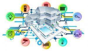 מתקינים בית חכם: המערכות שאתם חייבים להכיר